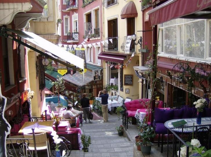 Торговые центры в Стамбуле